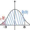 現代数理統計学の基礎 5章 問5