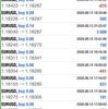 【 8月 14日 】FX自動売買記録:ユーロドル