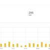 ブロク開始から3ヶ月経過 普通運営ブログのPV推移まとめ(自分用備忘録)
