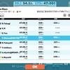 【ロードバイク】Zwiftインターバルトレーニング開始38日目_20200618