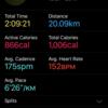 はじめて20km走ってみた。