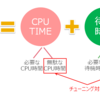 Oracle 待機イベント概要