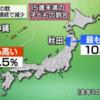 子どもの割合が最も高いのは沖縄県