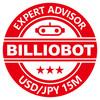 自作EA『ビリオボット』週間成績 3/2~3/7