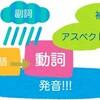 語学の「見取り図」