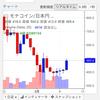 仮想通貨…今日の結果は!?