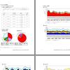 警察庁のセキュリティ情報(ファイアウォールへのアタックログ)