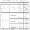 2019(平成31)年度の年金額と年金保険料
