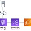 AWS Global AcceleratorでLoadbalancerのPublicIPを固定する