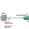 ASAでNATしてサーバを公開する設定