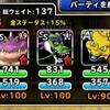 level.1332【ドラゴン系15%アップ】第173回闘技場ランキングバトル5日目