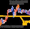 ビットコインの相場は予測可能か? (2) 投資で儲ける方法