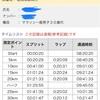 【レースレポート②】静岡マラソン