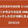 【前日比1兆あげても浮かれるな】2019/2/9 仮想通貨時価総額 $122B
