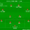 【J1 第14節】広島 1 - 3 鹿島 戻ってきた積極性、シンプルな攻め 大岩新監督の初陣飾る
