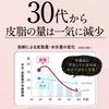 【Coyori】ハリ・ツヤ体験セットが千円以下!今年買ったアウターコーデ