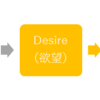 AIDMAモデルの説明でつかえるル・クルーゼのマーケティング戦略