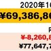 おカネが増えない】2020年10月資産状況