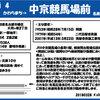 3月28日・水曜日 【駅物語4 中京競馬場前】
