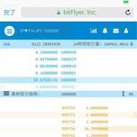 本日のビットコイン#3 祝1BTC=100万円突破(2017年11月26日 日曜日)