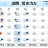 関東  土曜日も急な雨に注意 次の晴天は 熱中症対策も必要!