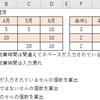 【エクセル】COUNT関数とCOUNTA関数とCOUNTBLANK関数の使い方