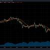 トレード記録 9/6 EUR/USD 取引なし(米国休場)