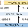 Raspberry Pi 3 でK09421(BME280)のセンサ出力を定期的にcsvへ出力する