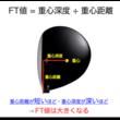 クラブヘッドの「FT値(フェースターン値)」がショットに与える影響