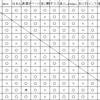 通信合戦リーグ戦コメントスペース2020.09