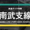 【バスに負けるな!(無理)】JR南武支線の時刻表考察《2017.3.4ダイヤ改正》