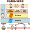 ザ・年金 財源の不足に苦しむ各国(1)  日本編
