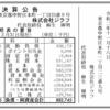 株式会社ジラフ 第6期決算公告 / 減少公告