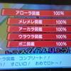 ウルトラムーン アローラ図鑑コンプリート!!