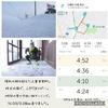 2019年2月5日(火)【露天風呂は雪の世界&週末は-30℃?の巻】