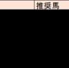 冬のダートを振り返る(中京編)