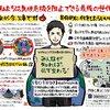 ココログ#4「ぼくらが気候変動から影響を受ける最初で最後の世代」by谷口たかひささん