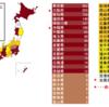 「新タイプのウイルス、6月に突然出現」(読売記事)を統計的に検証
