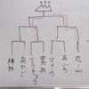 5月27日(土)に第3回即興小説バトルが開催決定!場所は京都アンテナカフェ&スペース御所西!