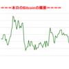 ■途中経過_1■BitCoinアービトラージ取引シュミレーション結果(2017年9月30日)