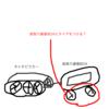 RaspBerryPiでモーターを動かす(5):だいぶ脱線