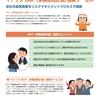 マドック BCP(事業継続計画)構築サービス【経営改善】