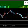 後場の株価値上がり率ランキング2021/4/19