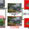 都市とITとが出合うところ 第28回 拡張現実感を用いた緑視率自動測定システム