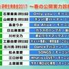 Hello! Project 研修生発表会2017 ~春の公開実力診断テスト~ テスト順 雑感1