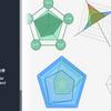 【Unity】uGUI でレーダーチャートを実装できる「Radar Chart」紹介($10.80)