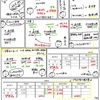 簿記きほんのき102【精算表】貯蔵品への振り替え