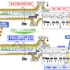 高知県 国道56号石立交差点(東行き)の車線運用が変更