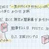ひつじ日記 一宮城(徳島)