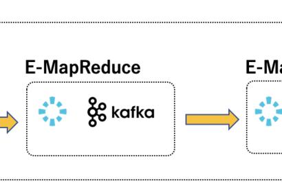 KafkaとSpark Streamingの統合について